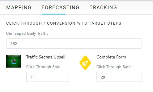 Funnel Forecasting Targets