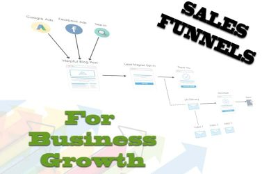 Sales Funnels: How To Use Them To Grow Your Business