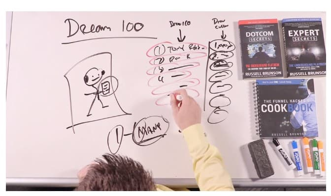 The Dream 100