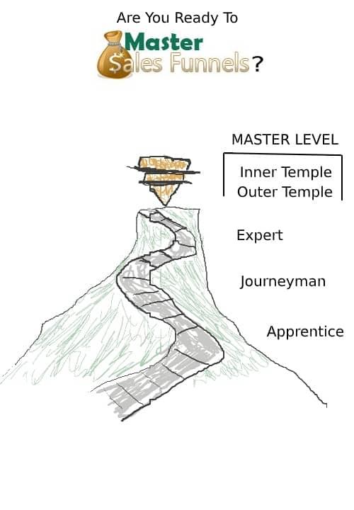 Master Sales Funnels Levels