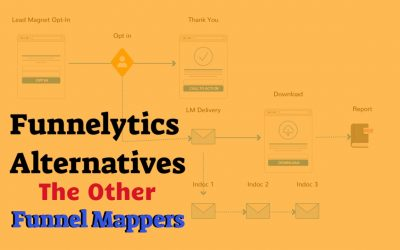 Funnelytics Alternatives: The Other Funnel Mappers