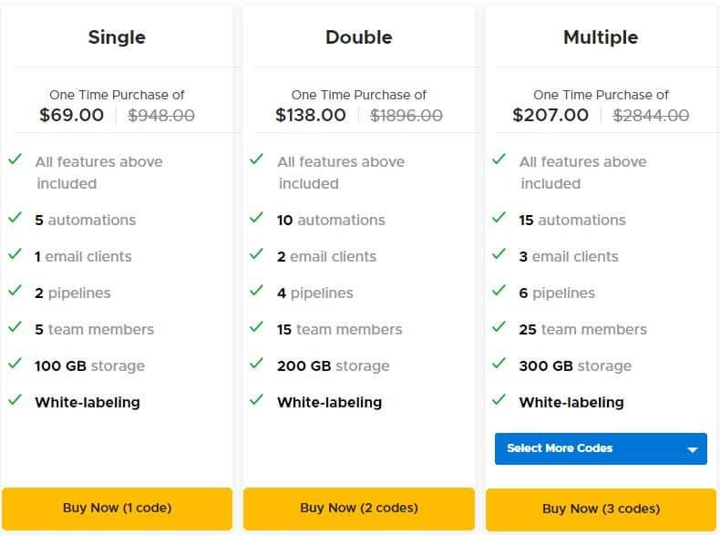 Agiled Lifetime Deal on AppSumo