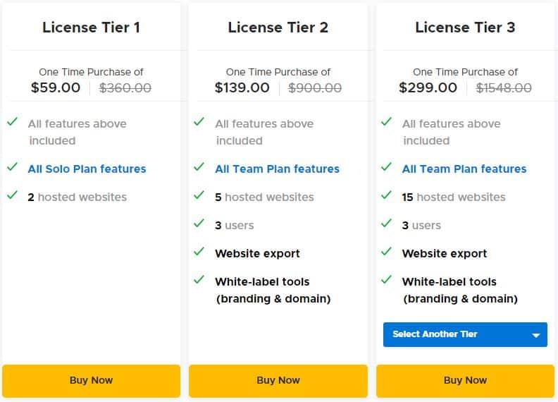 SiteJet Lifetime Deal