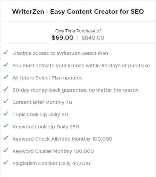 WriterZen Lifetime Content Writing Software